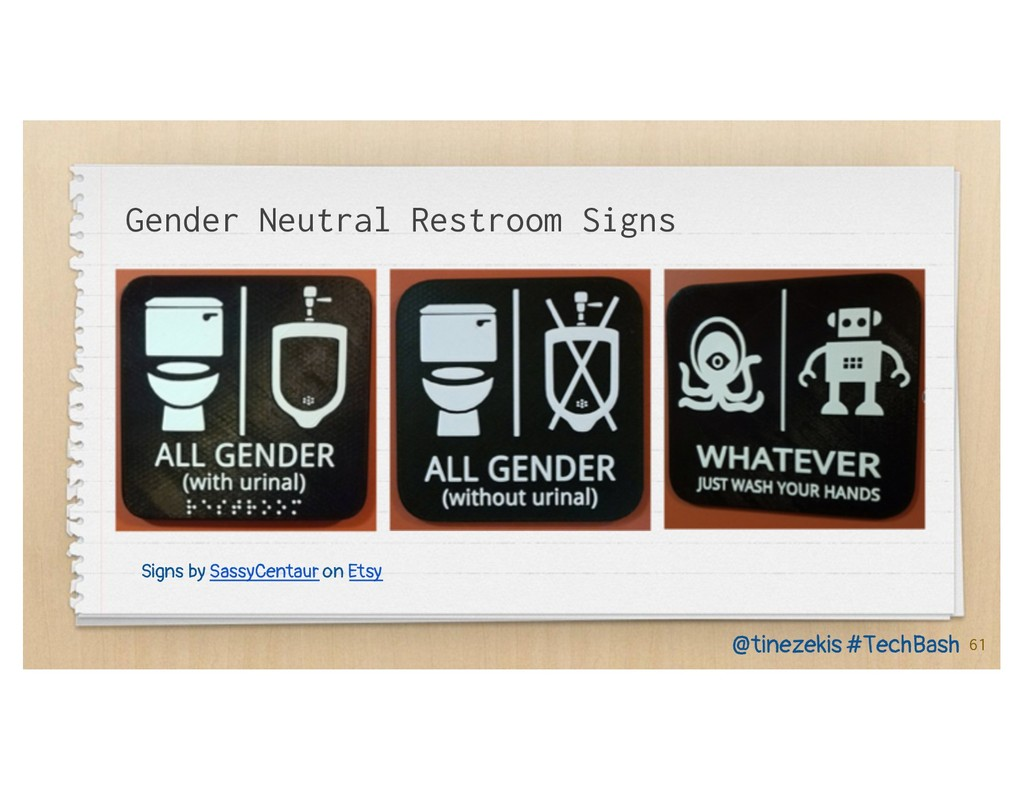 Gender Neutral Restroom Signs 61 Signs by Sassy...