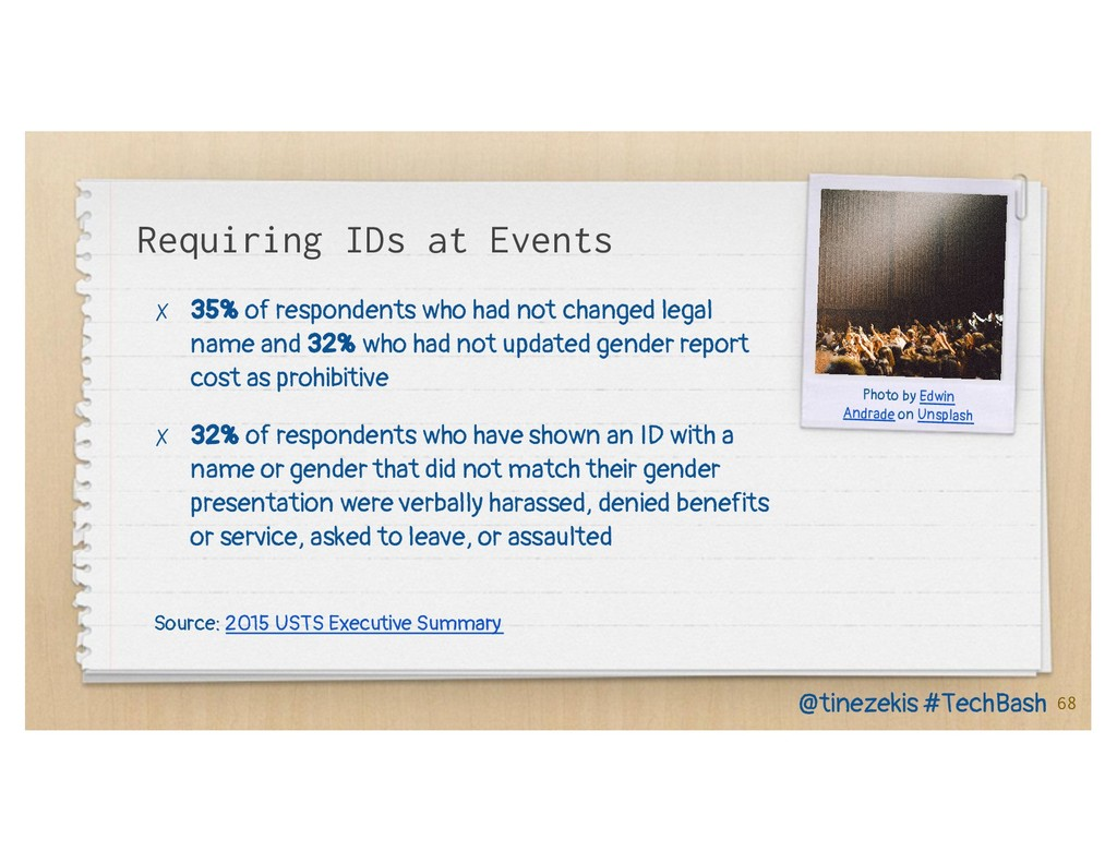 Requiring IDs at Events ✗ 35% of respondents wh...