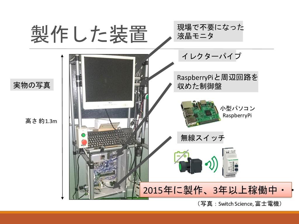 製作した装置 現場で不要になった 液晶モニタ イレクターパイプ 実物の写真 Raspberry...