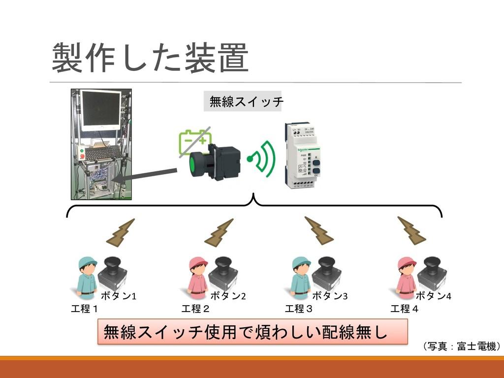 製作した装置 工程1 工程2 工程3 工程4 無線スイッチ使用で煩わしい配線無し ボタン1 ボ...