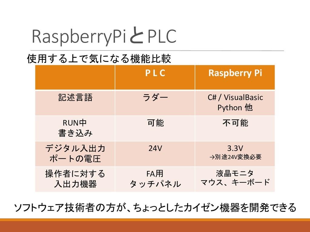 RaspberryPiとPLC P L C Raspberry Pi 記述言語 ラダー C# ...