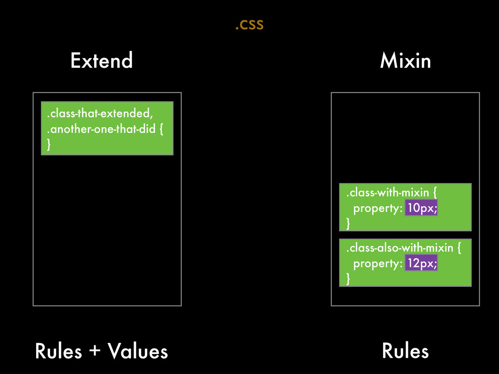 .css .class-that-extended,  .another-one-that-...