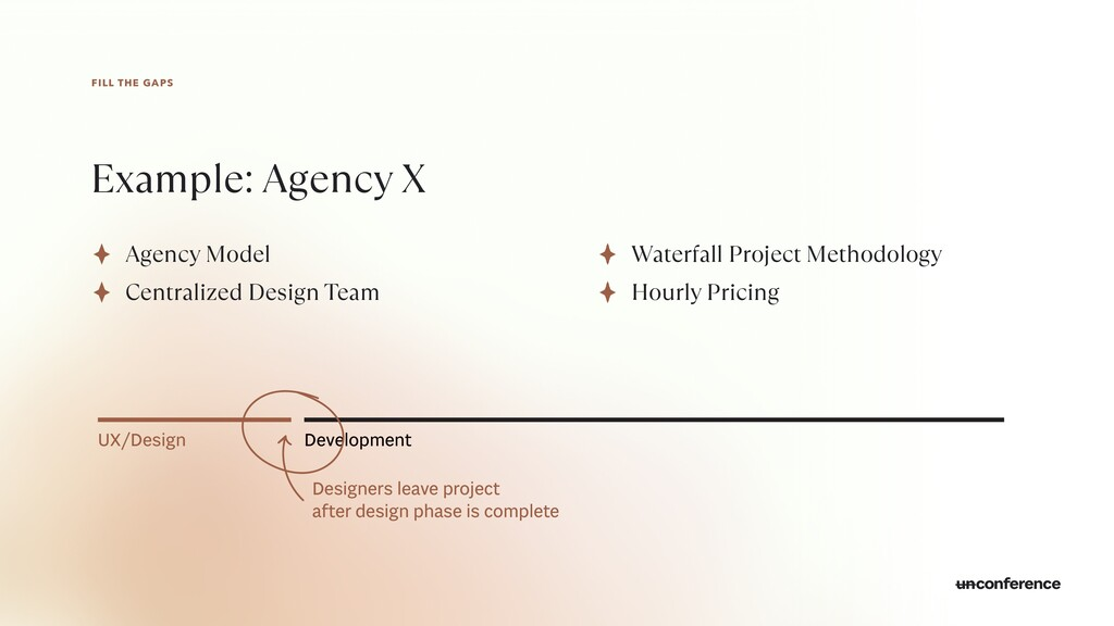 FILL THE GAPS Example: Agency X Agency Model   ...