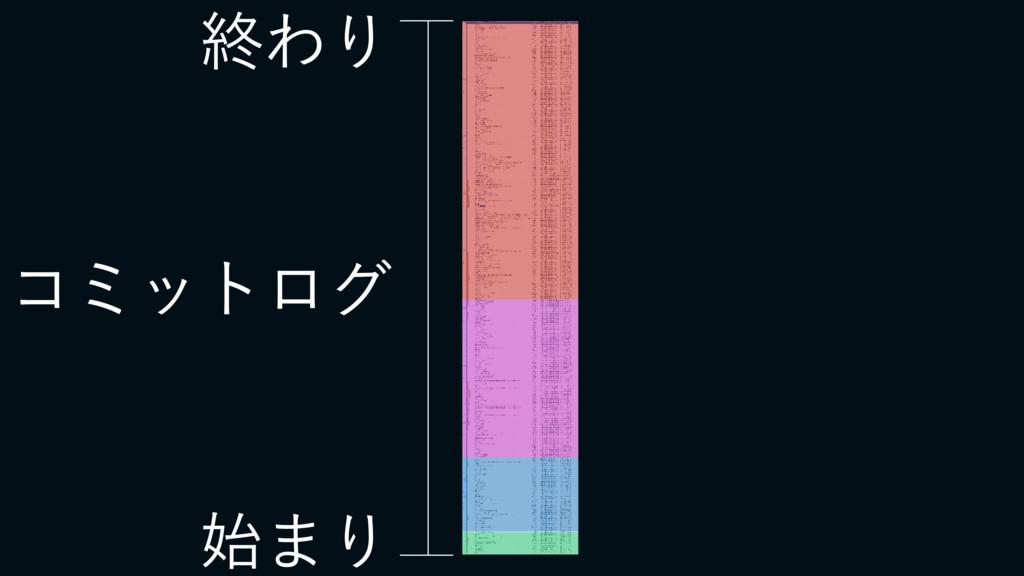 ίϛοτϩά ·Γ ऴΘΓ