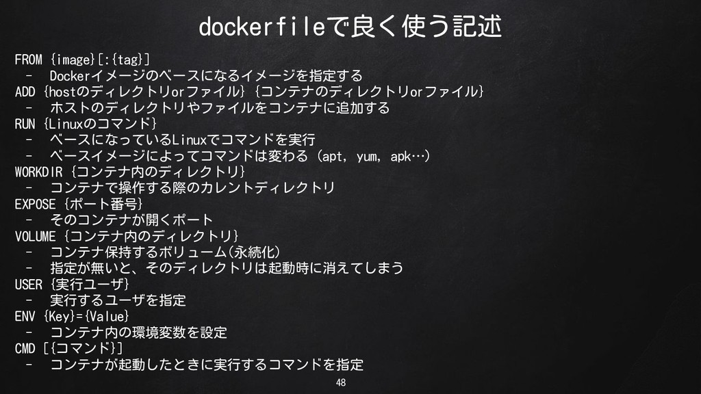 dockerfileで良く使う記述 48 FROM {image}[:{tag}] - Doc...