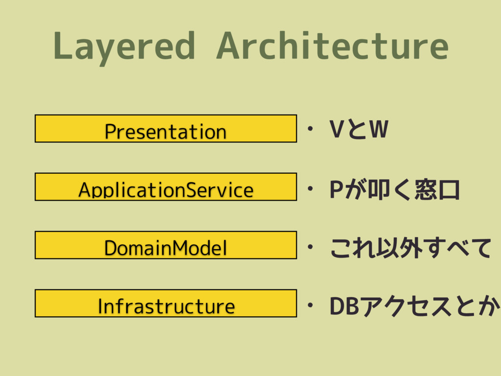 Layered Architecture Presentation ApplicationSe...