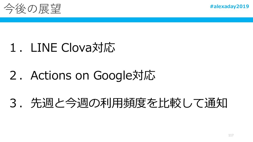 今後の展望 1.LINE Clova対応 2.Actions on Google対応 3.先週...
