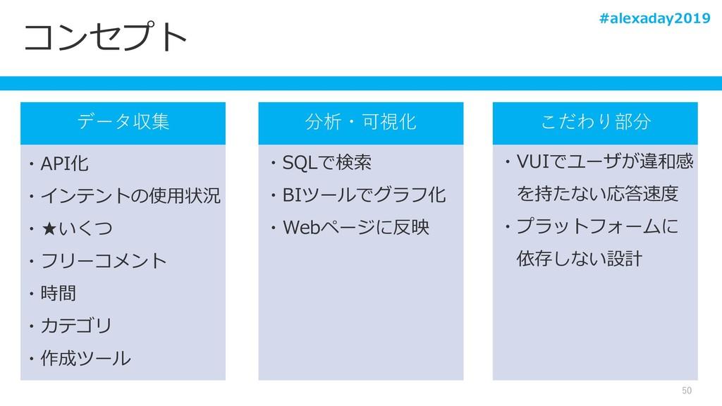 コンセプト 50 ・API化 ・インテントの使用状況 ・★いくつ ・フリーコメント ・時間 ・...