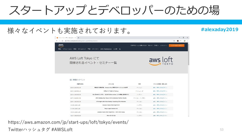 53 https://aws.amazon.com/jp/start-ups/loft/tok...