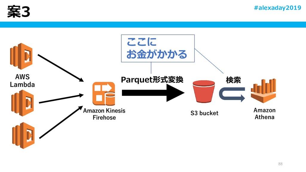 案3 88 Amazon Kinesis Firehose S3 bucket AWS Lam...