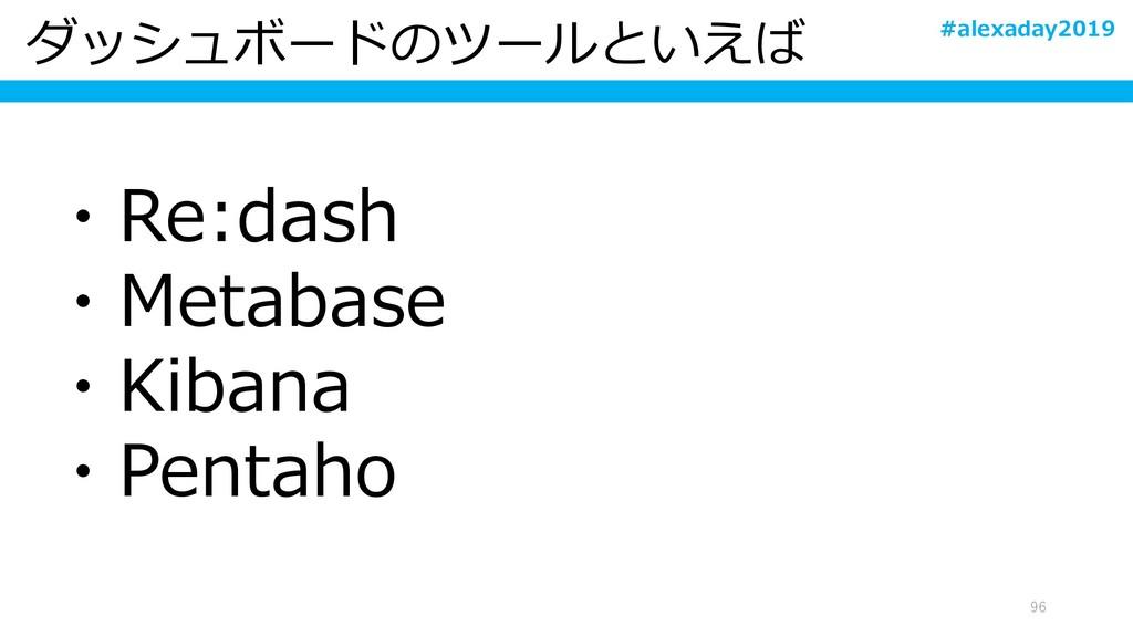 ダッシュボードのツールといえば 96 ・Re:dash ・Metabase ・Kibana ・...