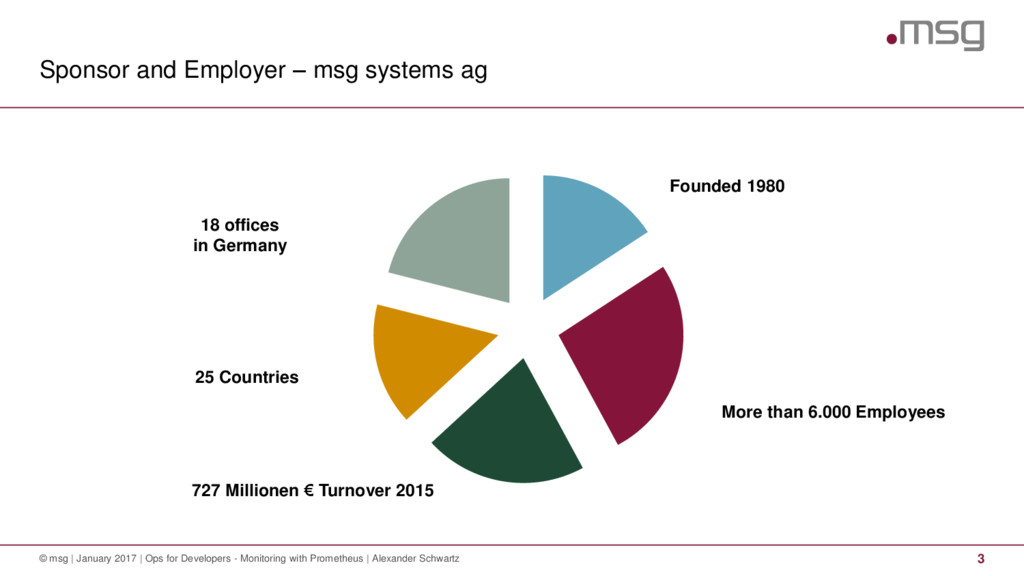 Sponsor and Employer – msg systems ag © msg | J...