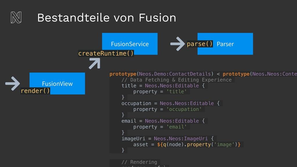 Bestandteile von Fusion FusionView FusionServic...