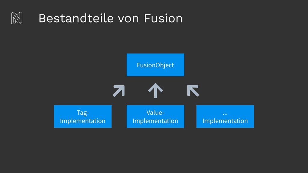 Bestandteile von Fusion FusionObject Tag- Imple...