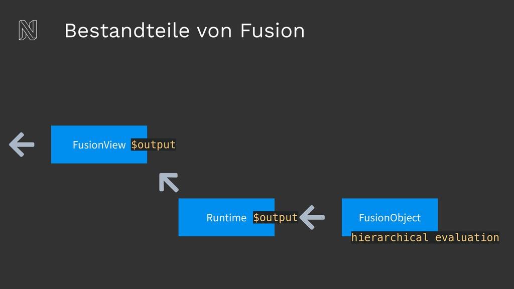 Bestandteile von Fusion FusionObject hierarchic...