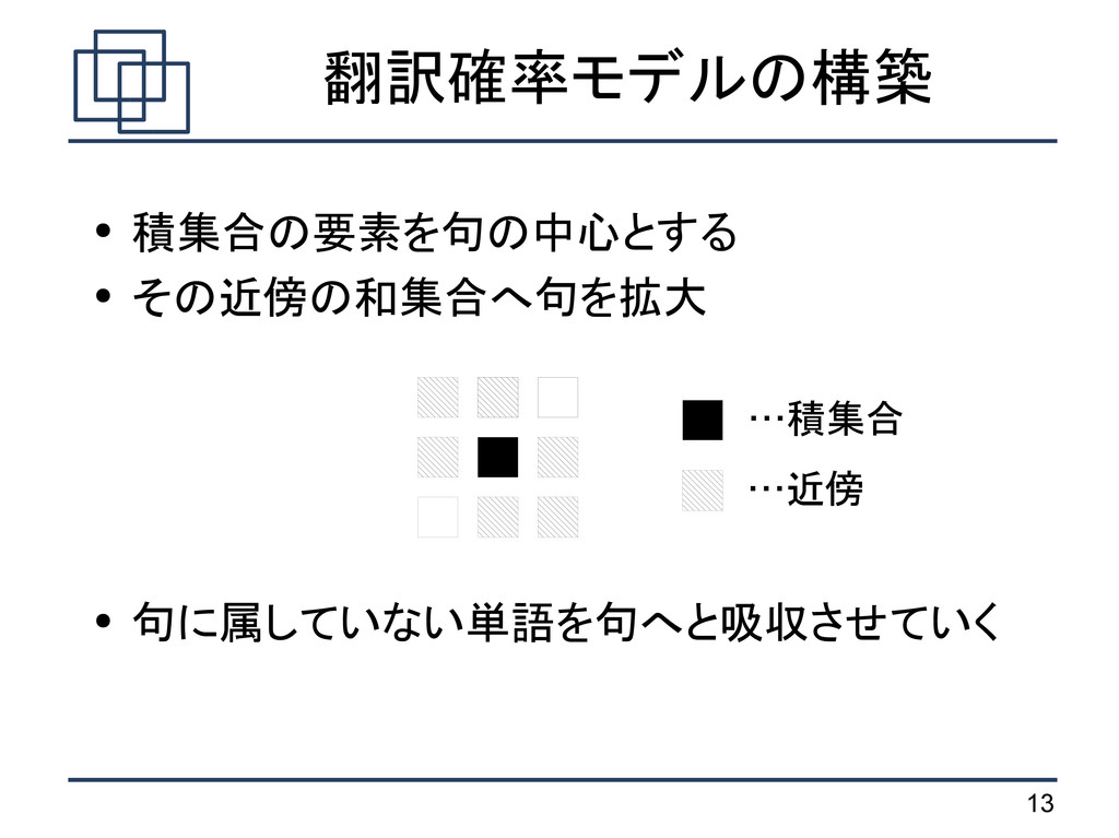 13 翻訳確率モデルの構築 ● 積集合の要素を句の中心とする ● その近傍の和集合へ句を拡大 ...