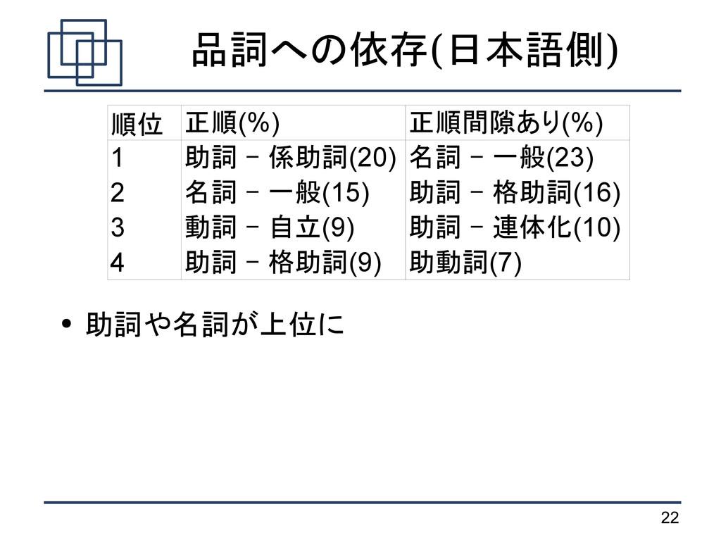 22 品詞への依存(日本語側) 順位 1 2 3 4 正順(%) 正順間隙あり(%) 助詞 –...