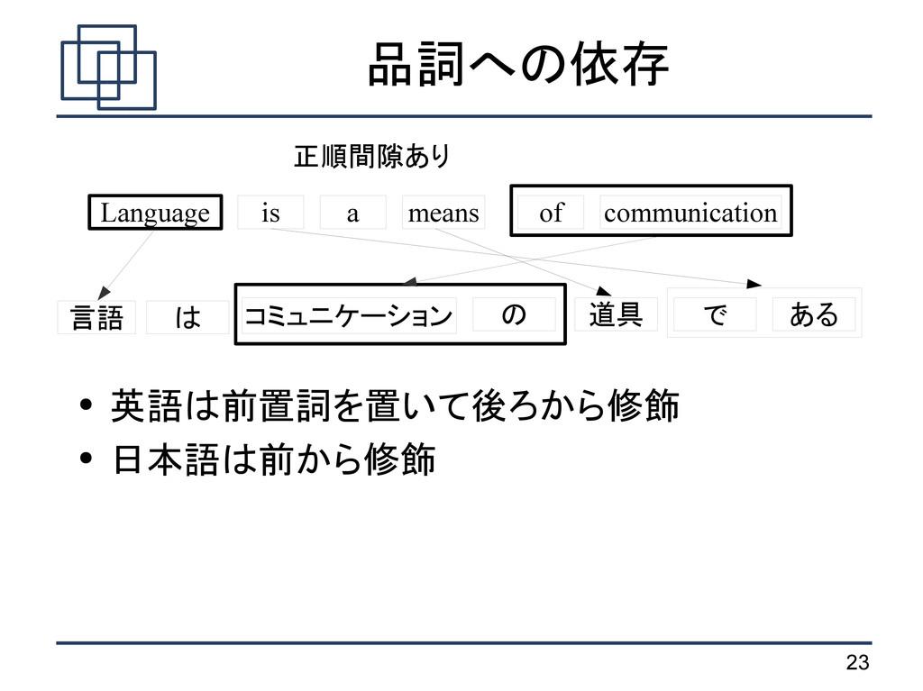 23 品詞への依存 ● 英語は前置詞を置いて後ろから修飾 ● 日本語は前から修飾 言語 は コ...