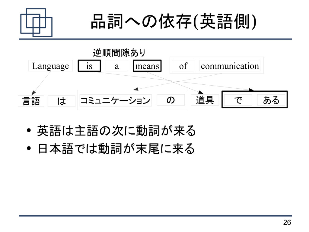 26 品詞への依存(英語側) ● 英語は主語の次に動詞が来る ● 日本語では動詞が末尾に来る ...