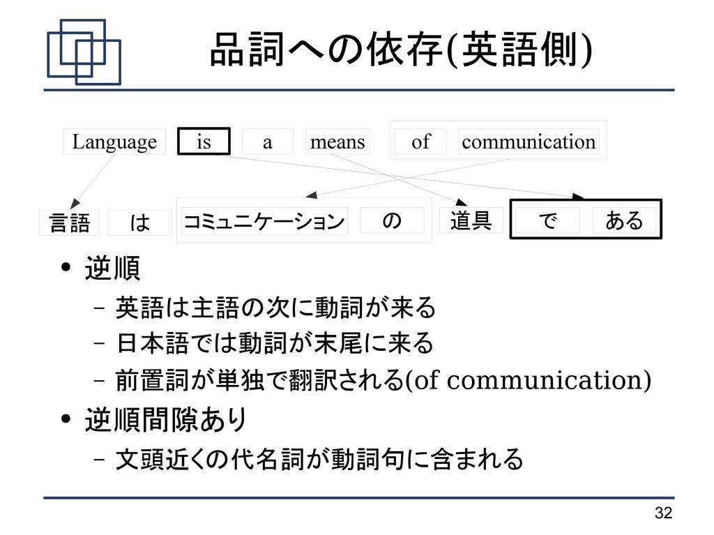 32 品詞への依存(英語側) ● 逆順 – 英語は主語の次に動詞が来る – 日本語では動詞が末...