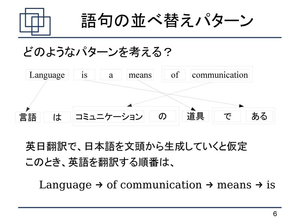 6 語句の並べ替えパターン 英日翻訳で、日本語を文頭から生成していくと仮定 このとき、英語を翻...