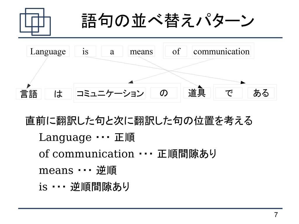 7 語句の並べ替えパターン 直前に翻訳した句と次に翻訳した句の位置を考える Language ...