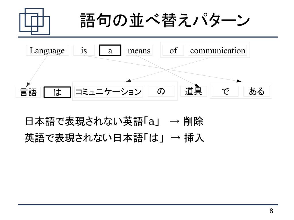 8 語句の並べ替えパターン 日本語で表現されない英語「a」 → 削除 英語で表現されない日本語...