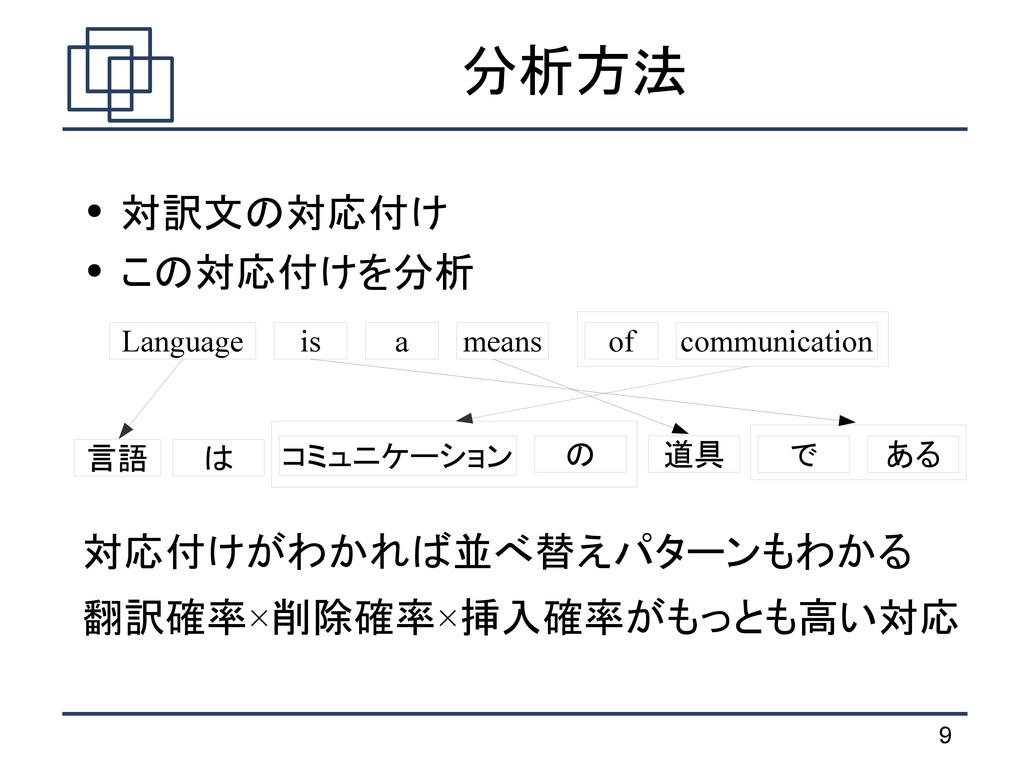 9 分析方法 ● 対訳文の対応付け ● この対応付けを分析 言語 は コミュニケーション の ...