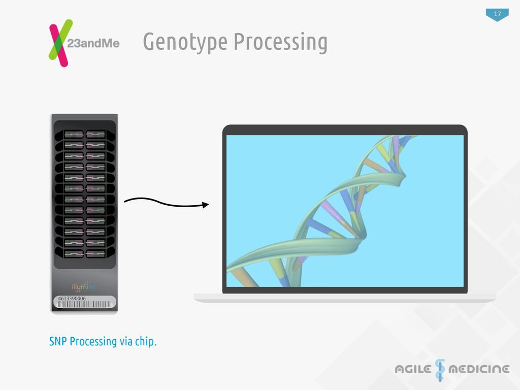 17 Genotype Processing SNP Processing via chip.