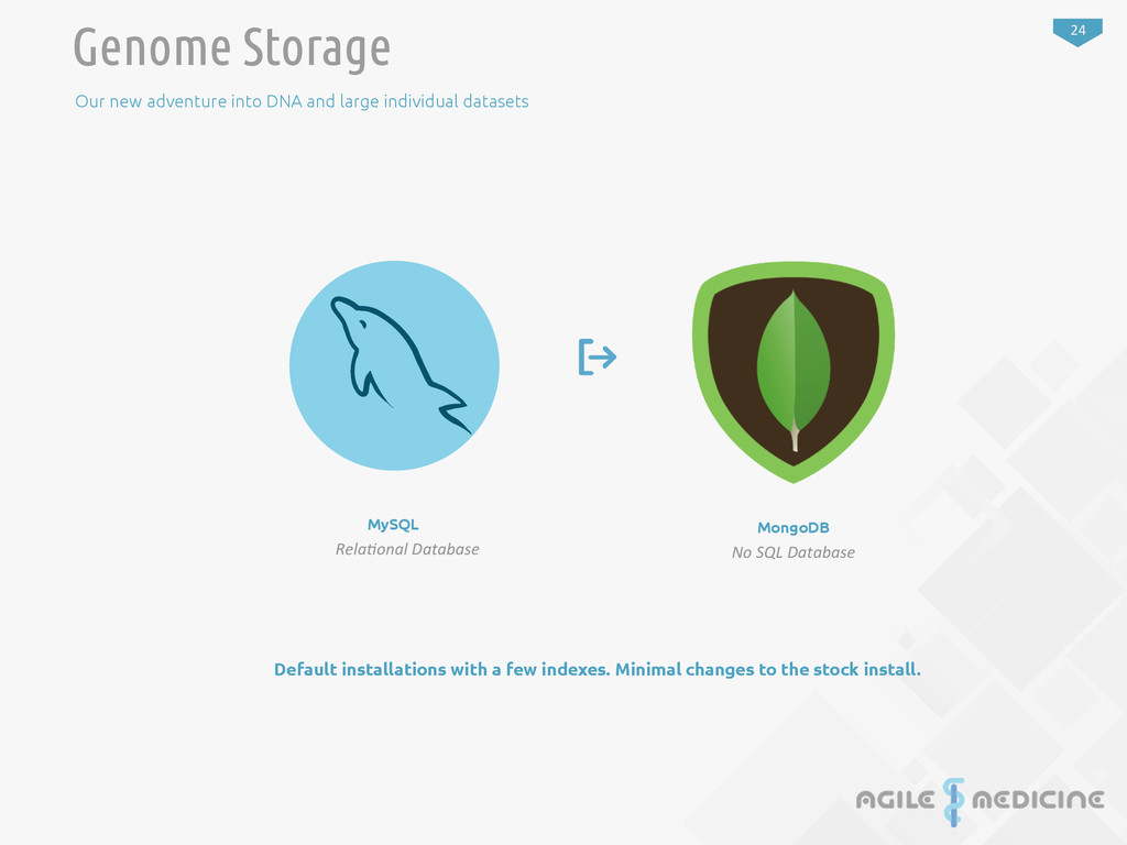 24 Genome Storage MongoDB No SQL Database...