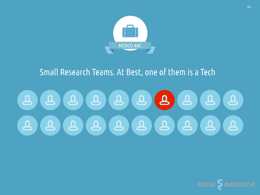 26 MEDCO ABC Small Research Teams. At Best, one...