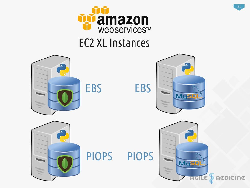 31 EC2 XL Instances EBS PIOPS EBS PIOPS
