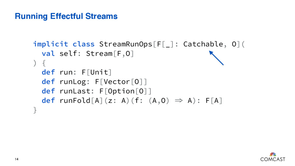 Running Effectful Streams 14 implicit class Str...