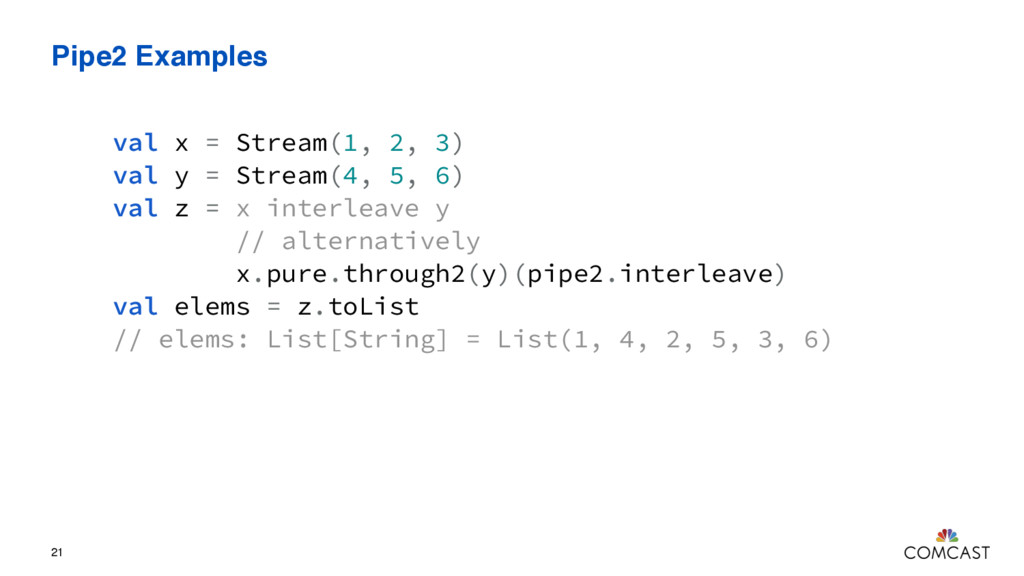Pipe2 Examples 21 val x = Stream(1, 2, 3) val y...