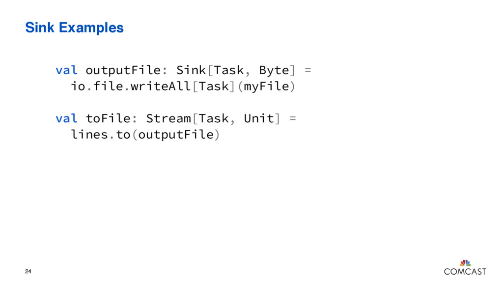 Sink Examples 24 val outputFile: Sink[Task, Byt...