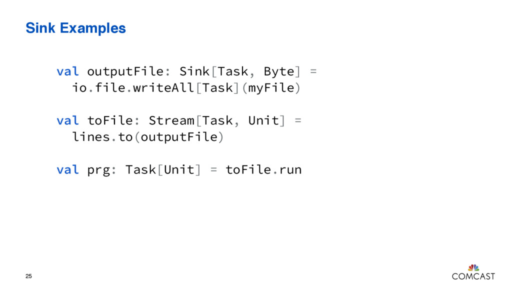 Sink Examples 25 val outputFile: Sink[Task, Byt...