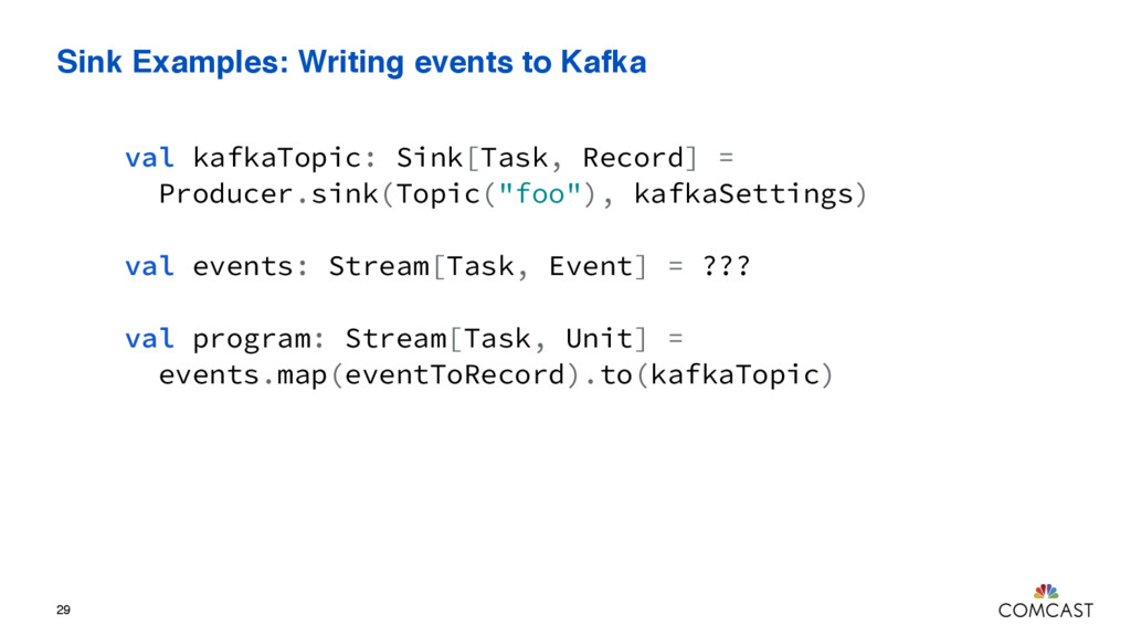 Sink Examples: Writing events to Kafka 29 val k...
