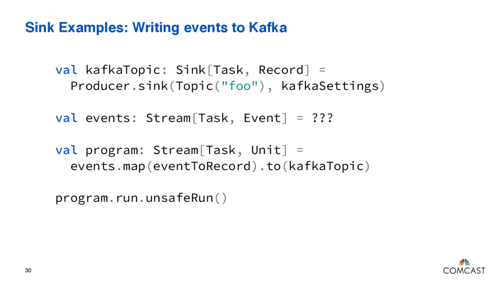 Sink Examples: Writing events to Kafka 30 val k...