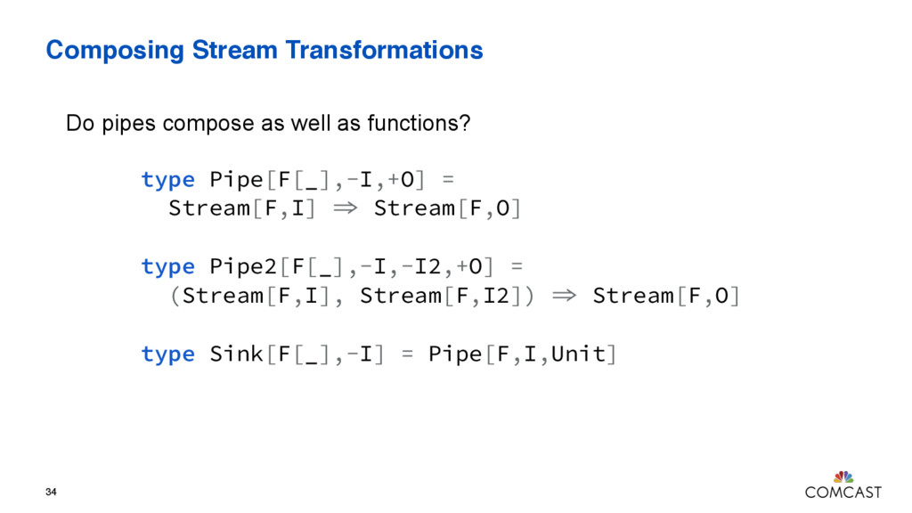 Composing Stream Transformations 34 type Pipe[F...