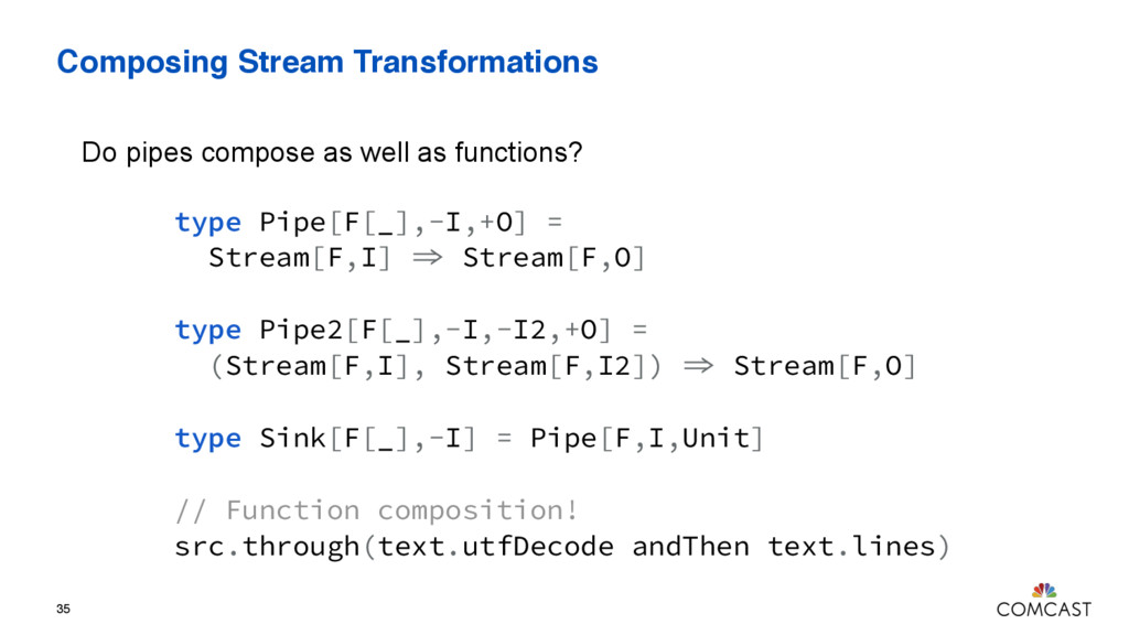 Composing Stream Transformations 35 type Pipe[F...