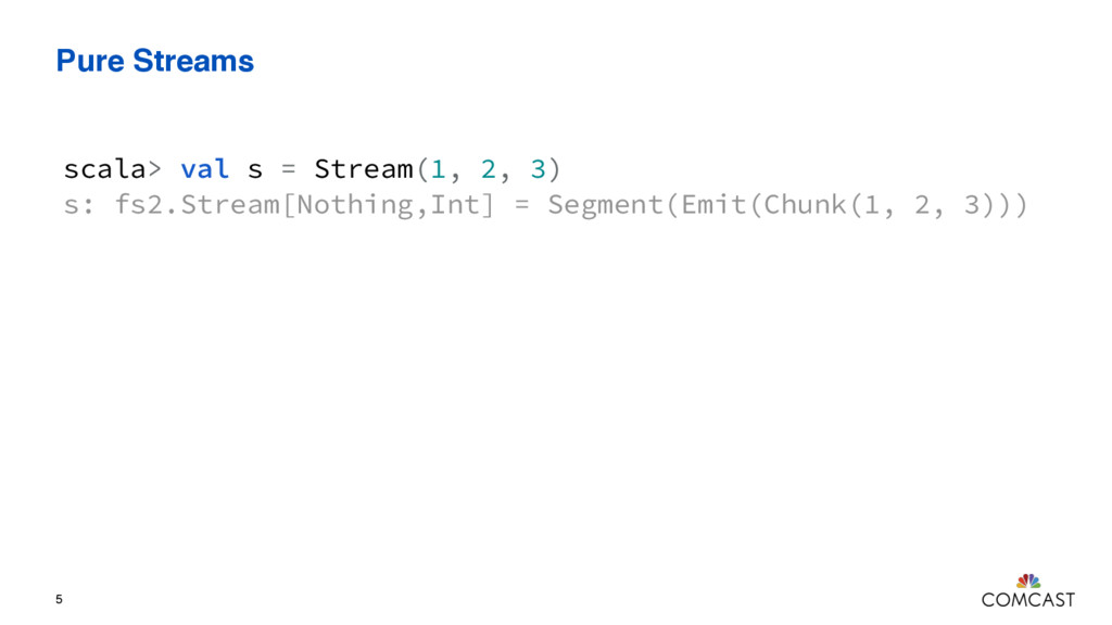 Pure Streams 5 scala> val s = Stream(1, 2, 3) s...
