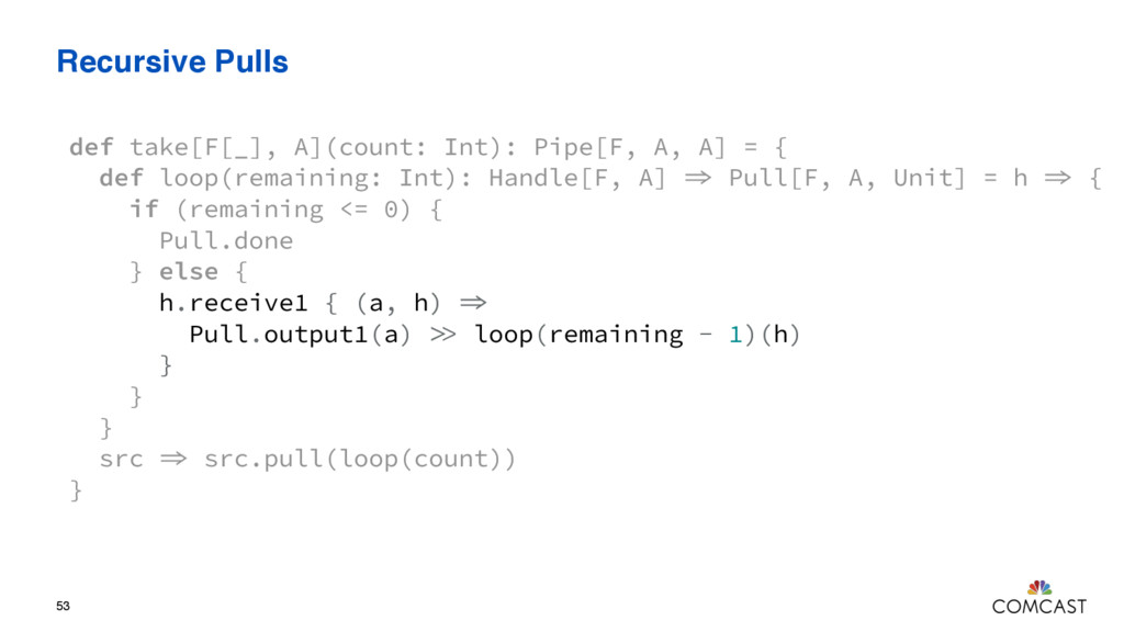 Recursive Pulls 53 def take[F[_], A](count: Int...