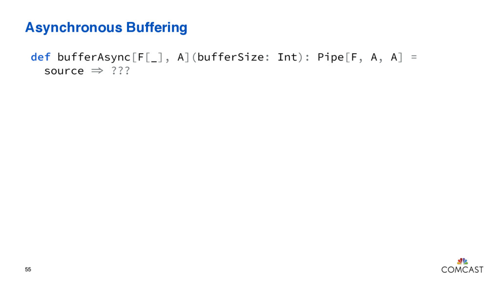 Asynchronous Buffering 55 def bufferAsync[F[_],...