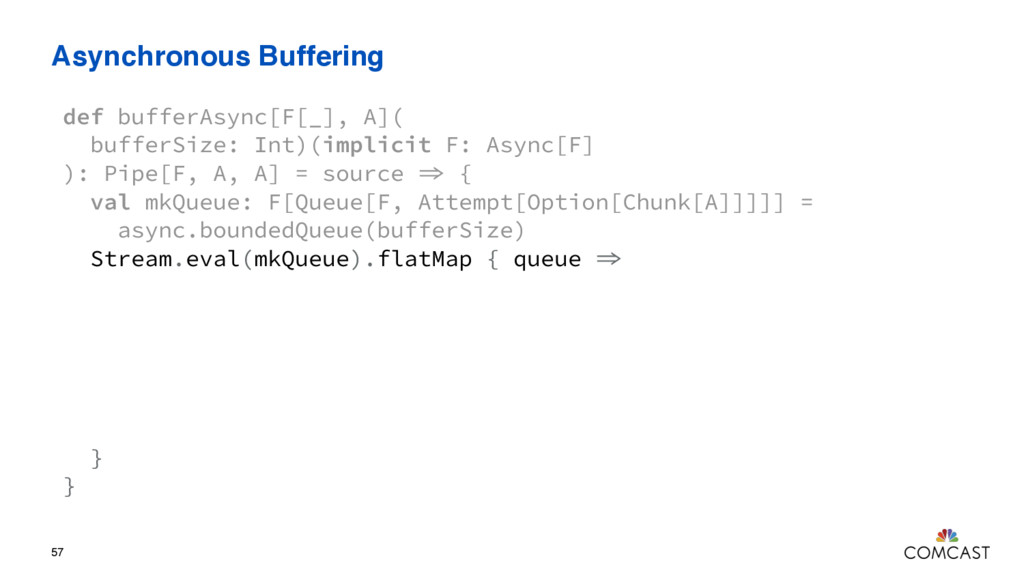 Asynchronous Buffering 57 def bufferAsync[F[_],...