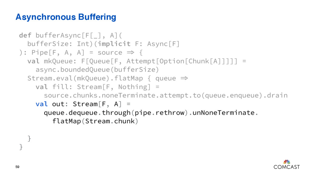 Asynchronous Buffering 59 def bufferAsync[F[_],...