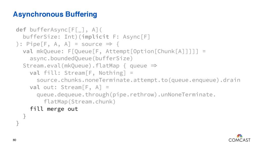 Asynchronous Buffering 60 def bufferAsync[F[_],...