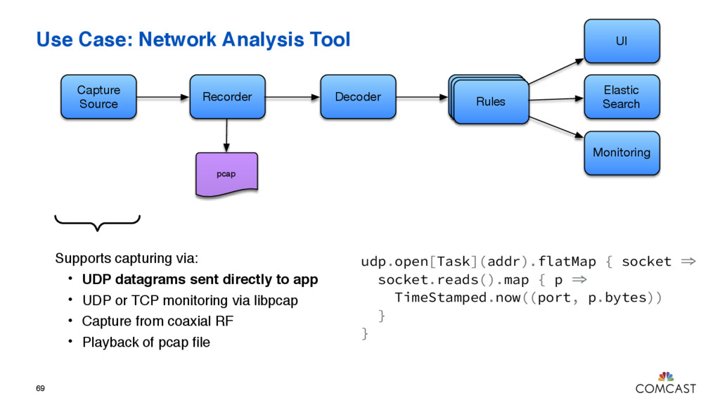 Use Case: Network Analysis Tool 69 Capture Sour...