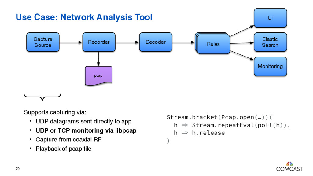 Use Case: Network Analysis Tool 70 Capture Sour...