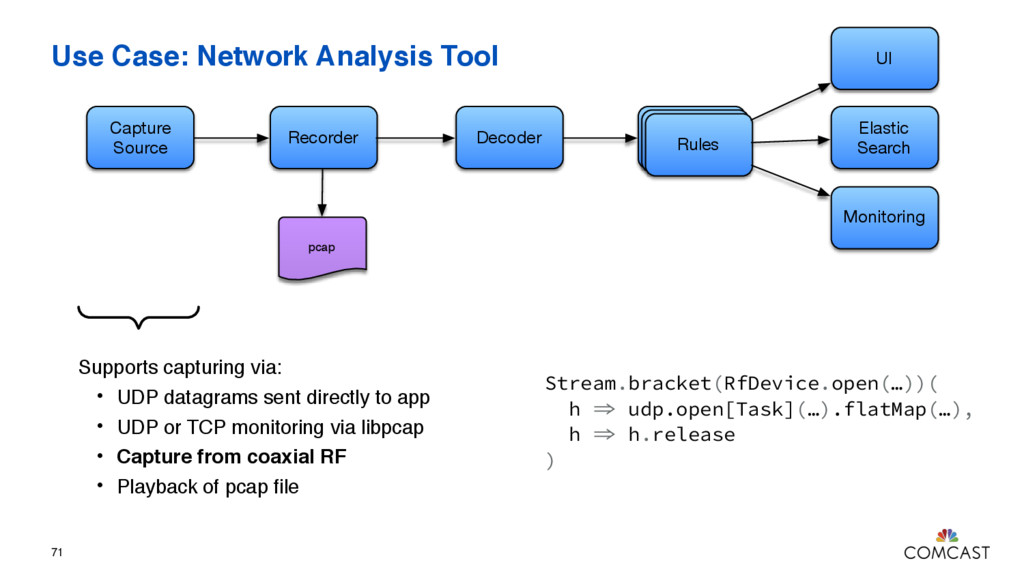 Use Case: Network Analysis Tool 71 Capture Sour...