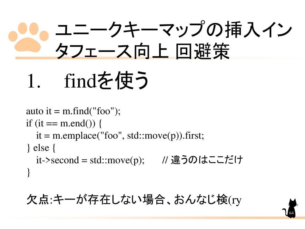 ユニークキーマップの挿入イン タフェース向上 回避策 64 1. findを使う auto i...